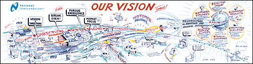 Grove-vision-graphic-record.jpg