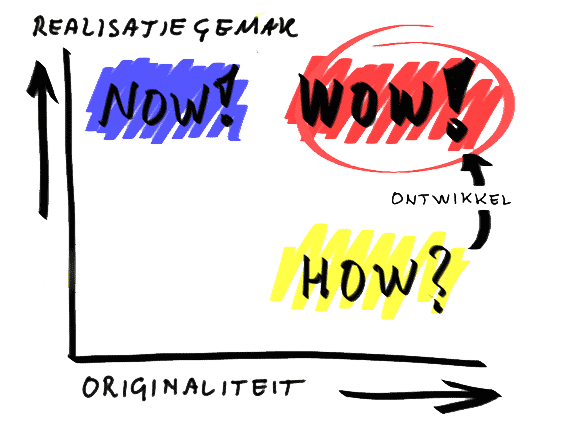 Now-how-how.png