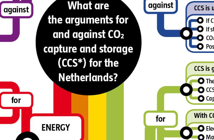 Argument-map-co2-cut-out.jpg