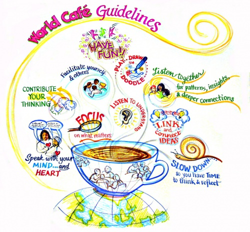 Worldcafe-guidelines.jpg